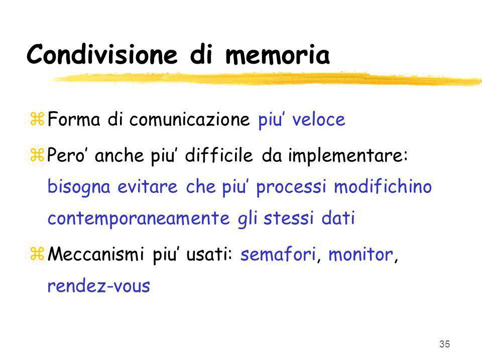 Condivisione di memoria