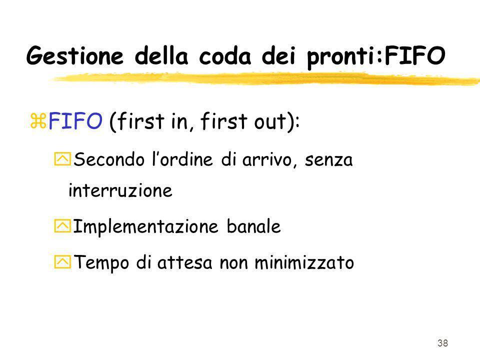 Gestione della coda dei pronti:FIFO