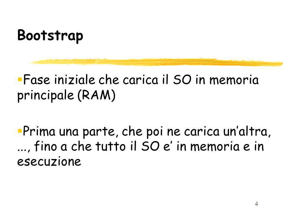 Bootstrap Fase iniziale che carica il SO in memoria principale (RAM)