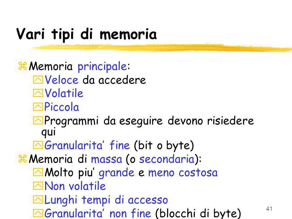 Vari tipi di memoria Memoria principale: Veloce da accedere Volatile