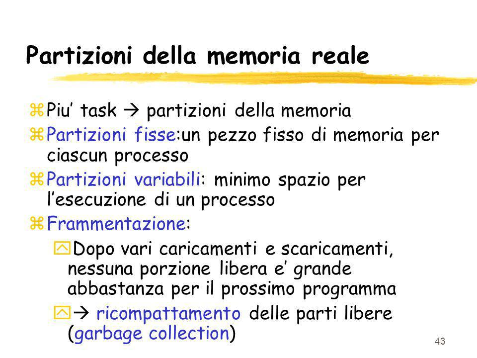 Partizioni della memoria reale