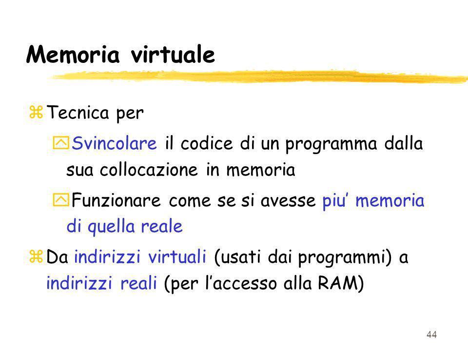 Memoria virtuale Tecnica per