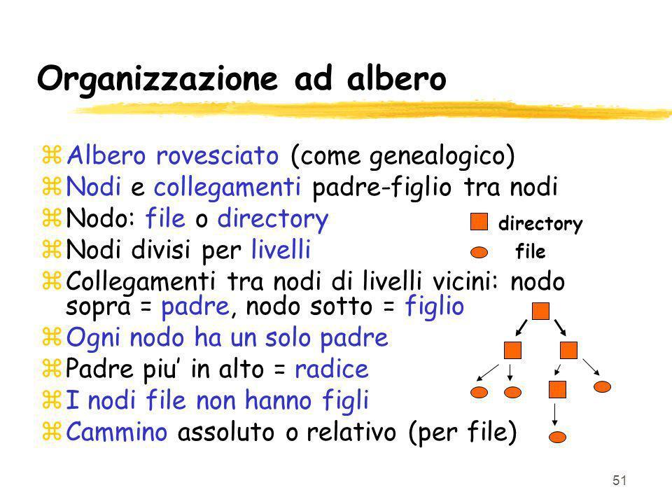 Organizzazione ad albero