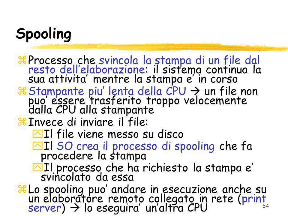 Spooling Processo che svincola la stampa di un file dal resto dell'elaborazione: il sistema continua la sua attivita' mentre la stampa e' in corso.