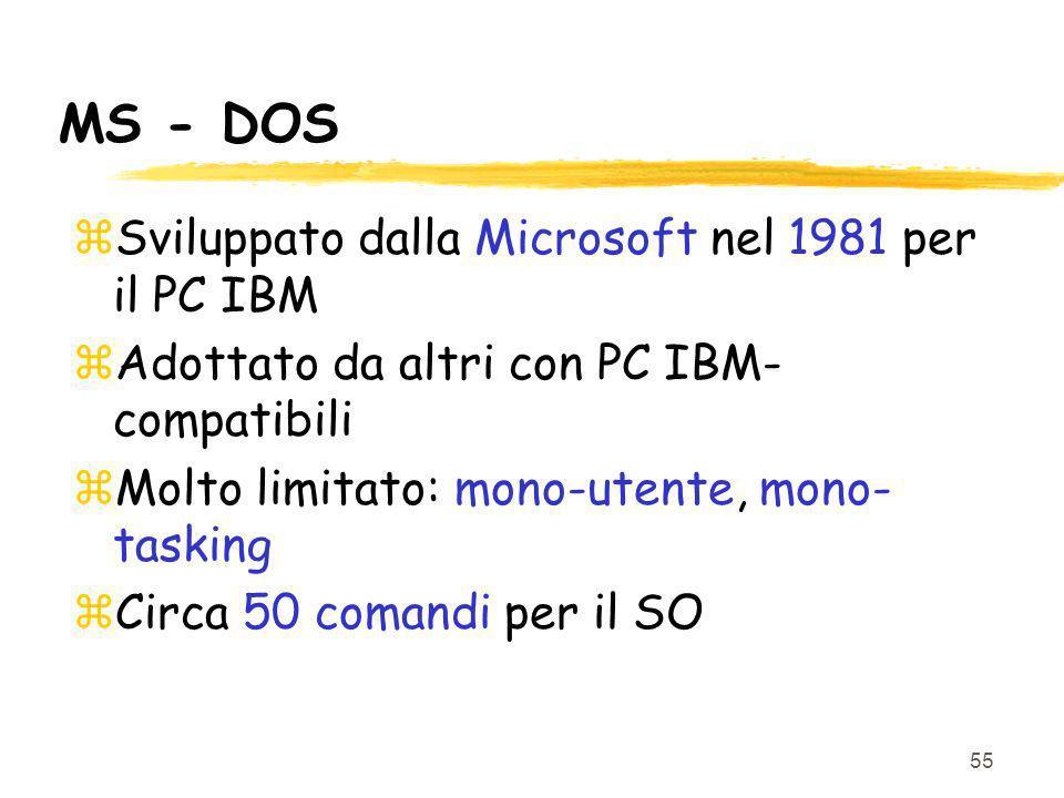 MS - DOS Sviluppato dalla Microsoft nel 1981 per il PC IBM