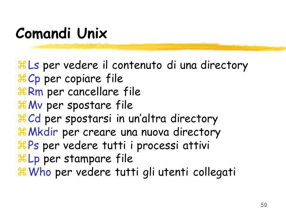 Comandi Unix Ls per vedere il contenuto di una directory