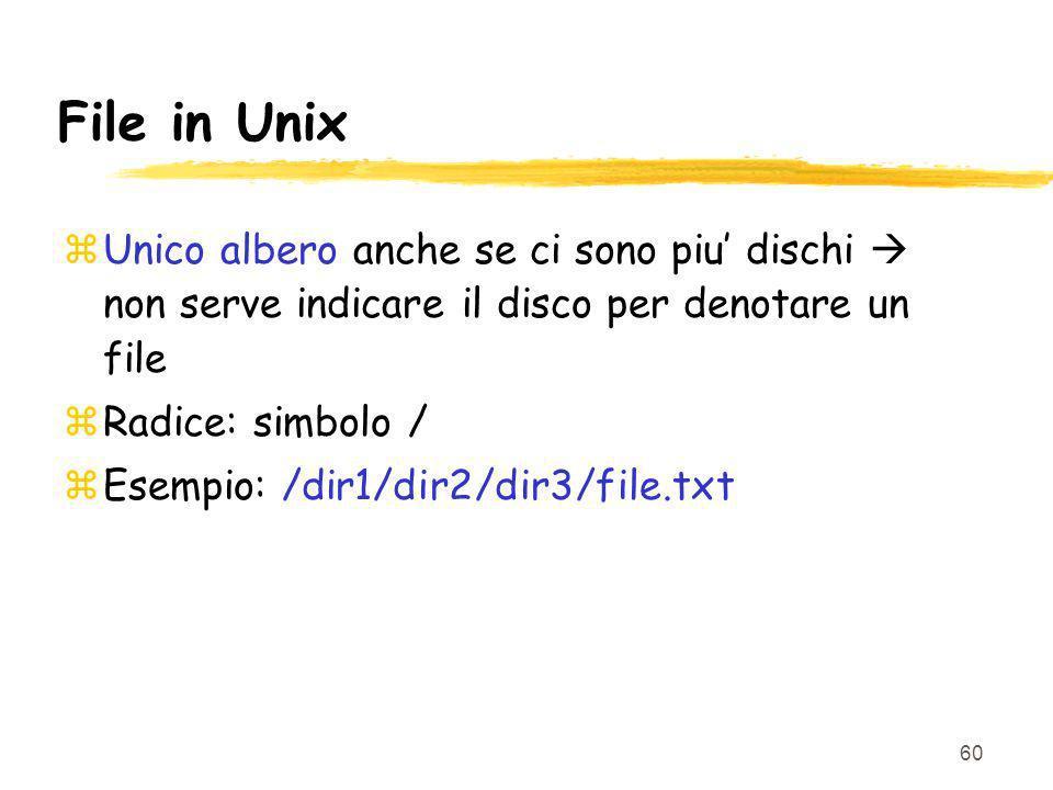 File in Unix Unico albero anche se ci sono piu' dischi  non serve indicare il disco per denotare un file.