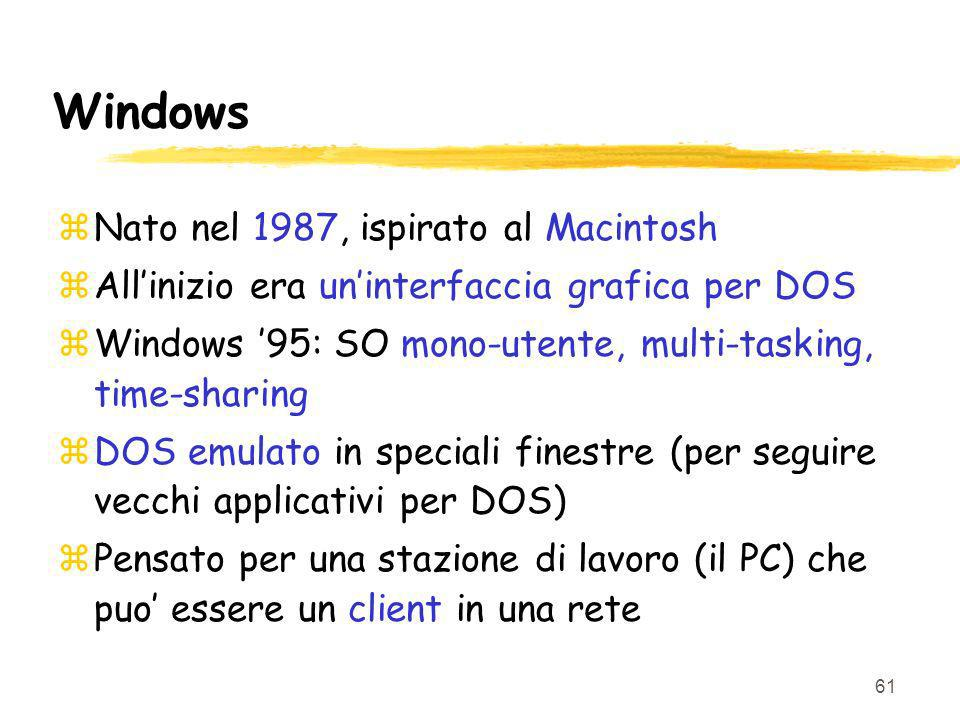 Windows Nato nel 1987, ispirato al Macintosh