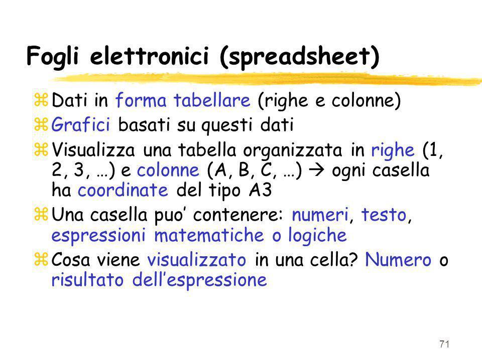 Fogli elettronici (spreadsheet)