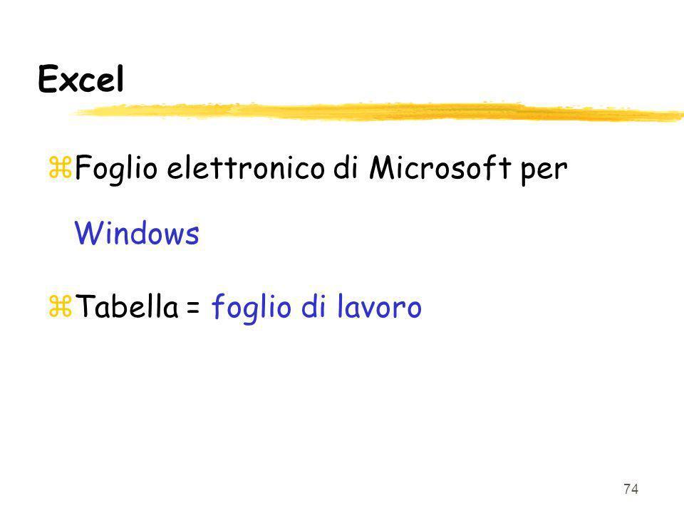 Excel Foglio elettronico di Microsoft per Windows