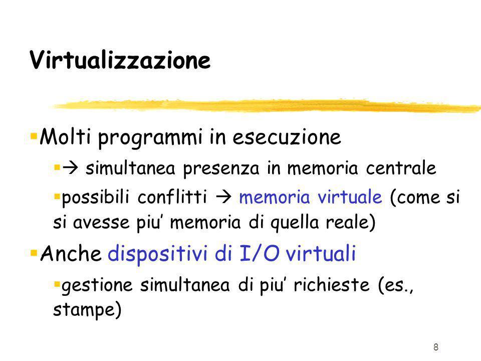 Virtualizzazione Molti programmi in esecuzione