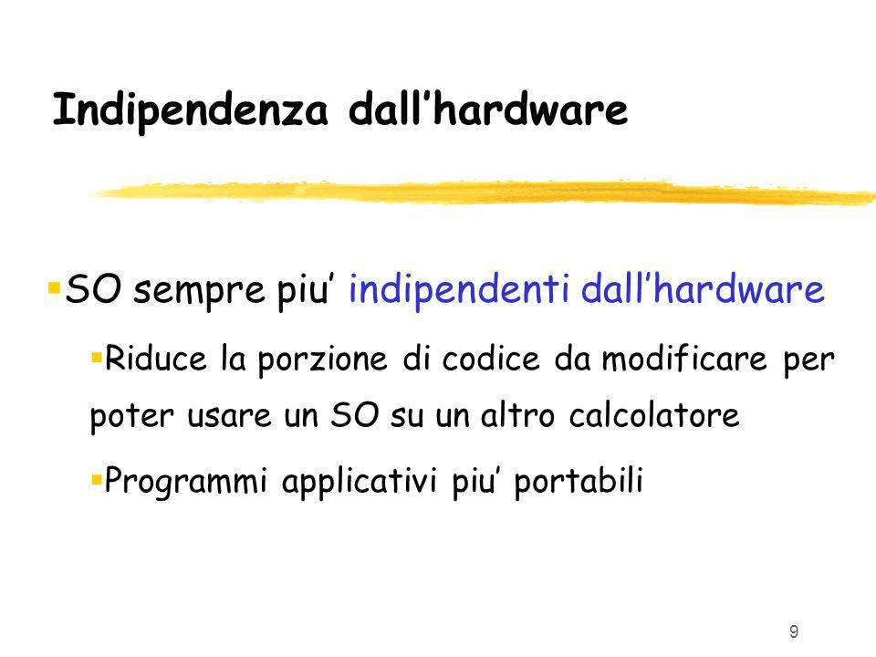 Indipendenza dall'hardware