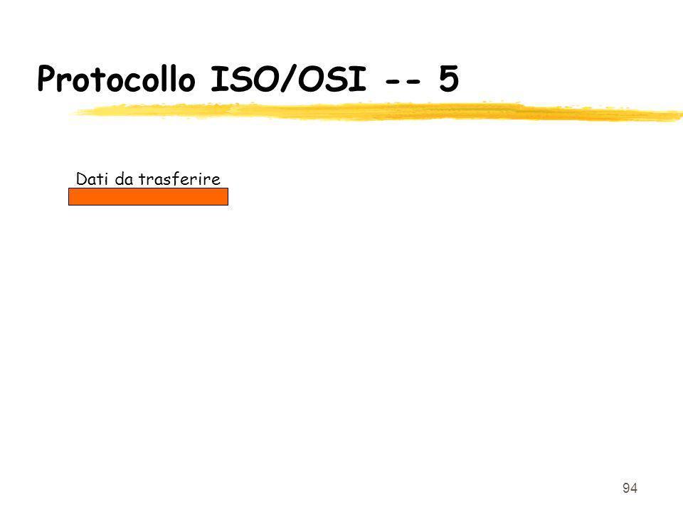 Protocollo ISO/OSI -- 5 Dati da trasferire