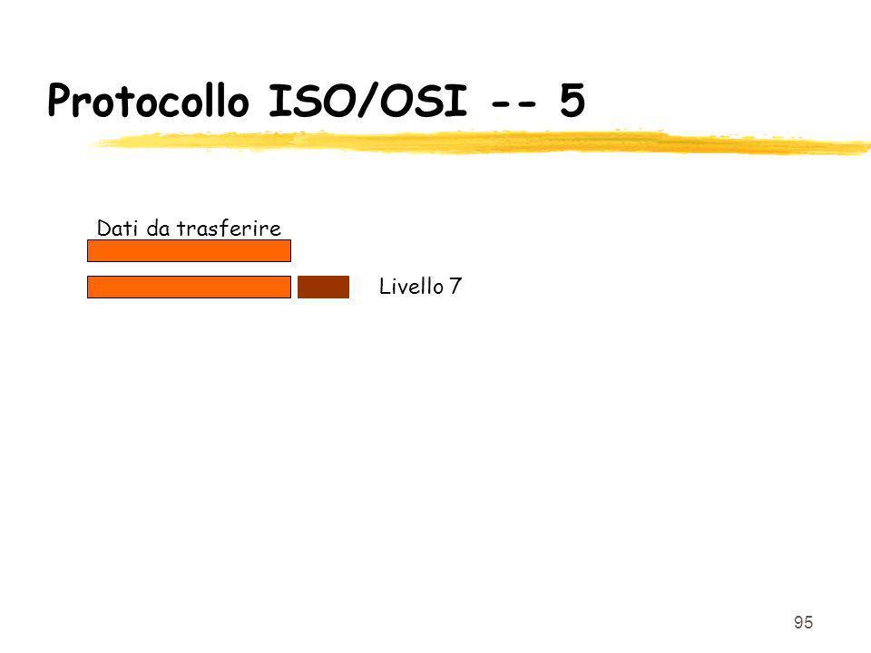 Protocollo ISO/OSI -- 5 Dati da trasferire Livello 7