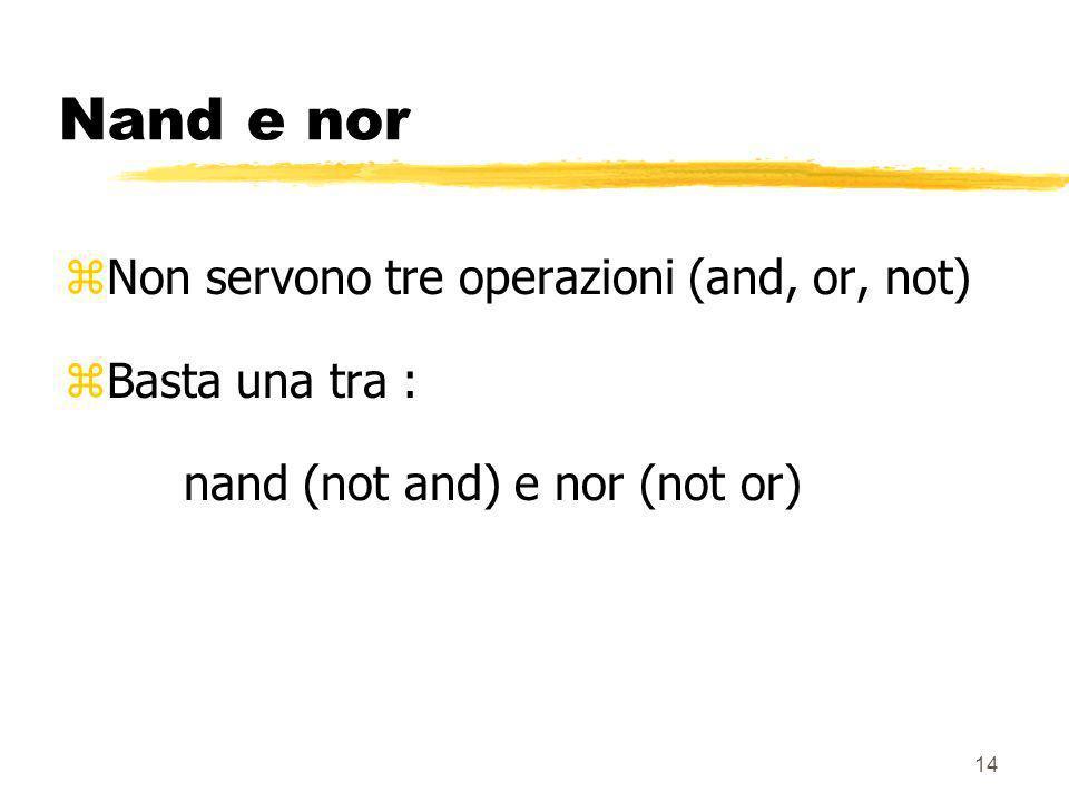 Nand e nor Non servono tre operazioni (and, or, not) Basta una tra :