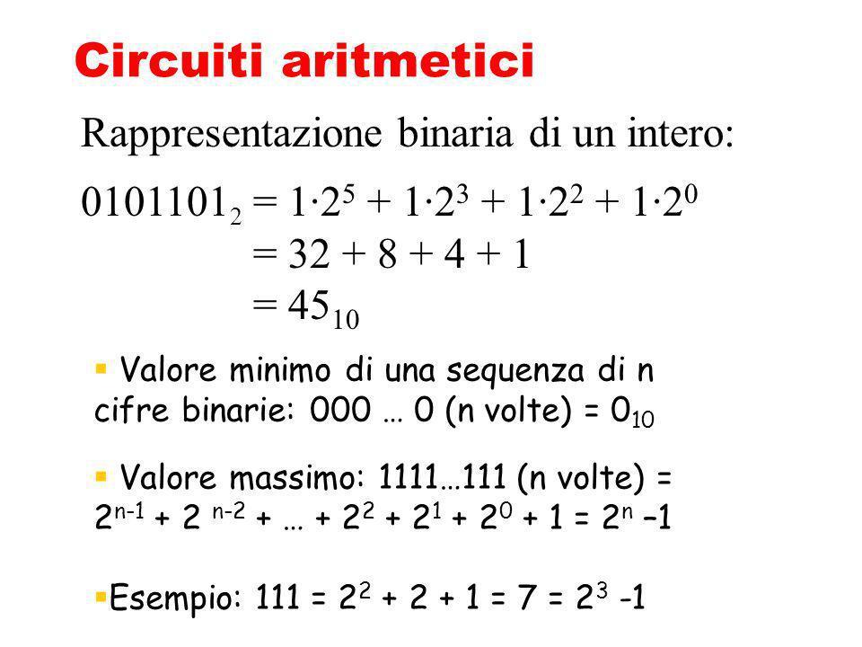 Circuiti aritmetici Rappresentazione binaria di un intero: