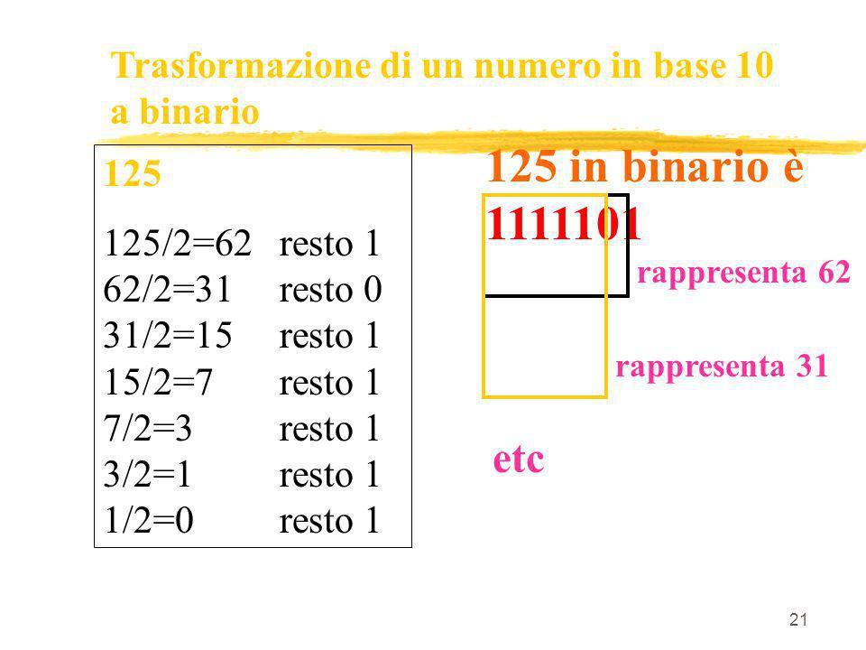 Trasformazione di un numero in base 10 a binario