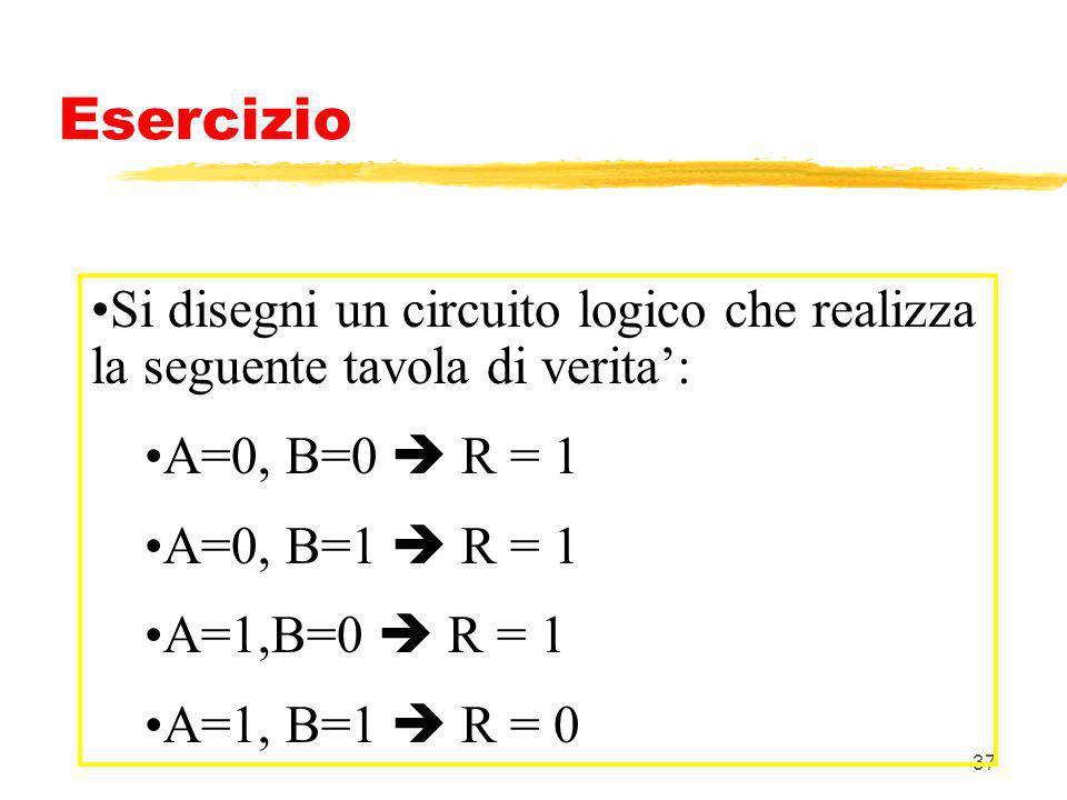 Esercizio Si disegni un circuito logico che realizza la seguente tavola di verita': A=0, B=0  R = 1.