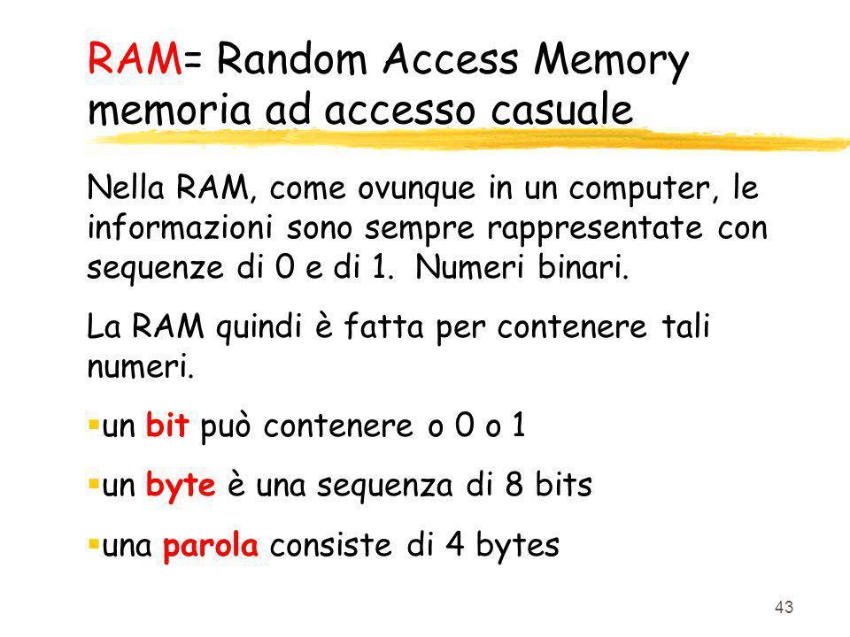 RAM= Random Access Memory memoria ad accesso casuale