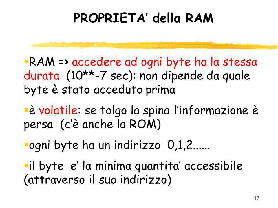 PROPRIETA' della RAM RAM => accedere ad ogni byte ha la stessa durata (10**-7 sec): non dipende da quale byte è stato acceduto prima.