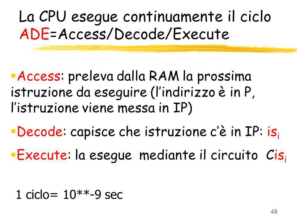 La CPU esegue continuamente il ciclo ADE=Access/Decode/Execute