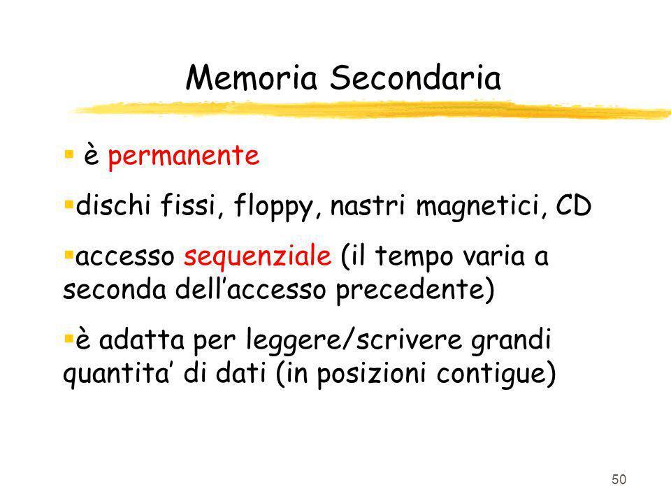 Memoria Secondaria è permanente