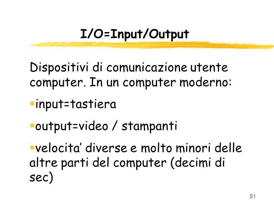 I/O=Input/Output Dispositivi di comunicazione utente computer. In un computer moderno: input=tastiera.