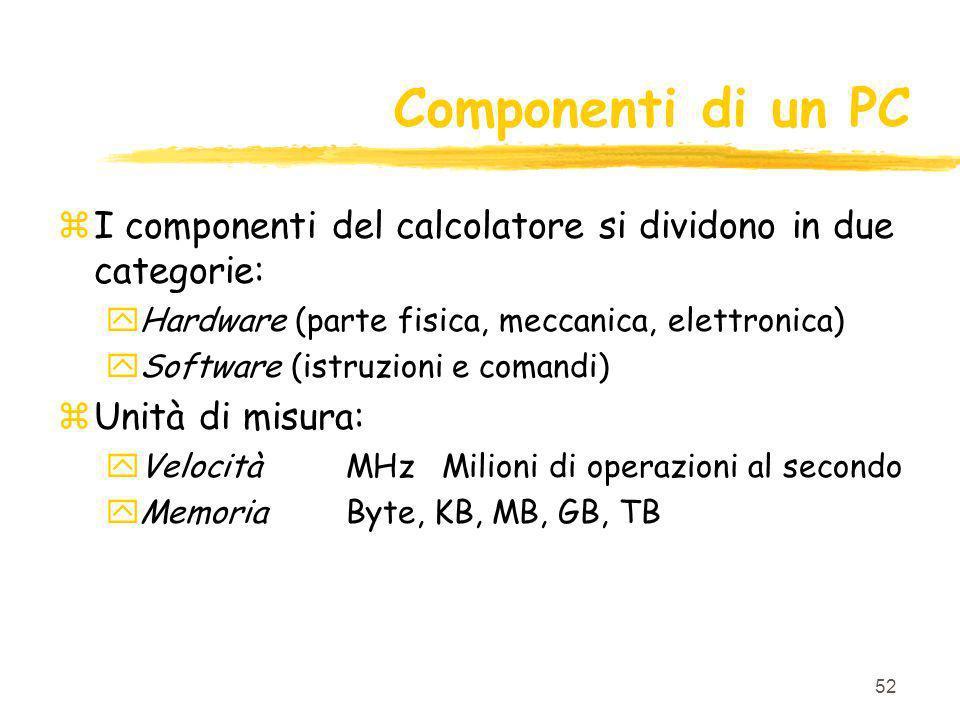 Componenti di un PC I componenti del calcolatore si dividono in due categorie: Hardware (parte fisica, meccanica, elettronica)