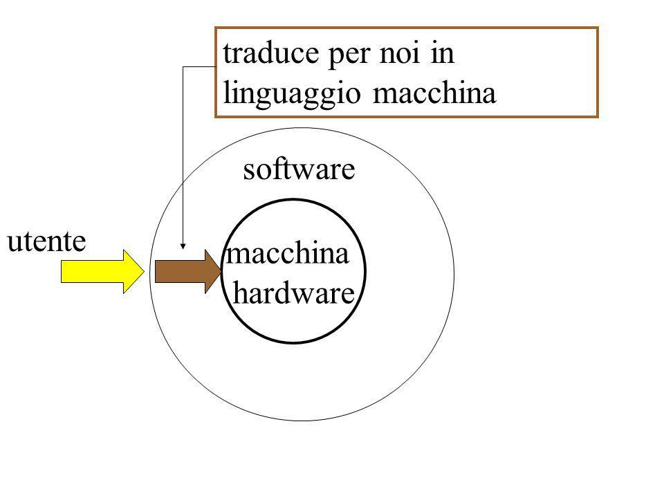traduce per noi in linguaggio macchina