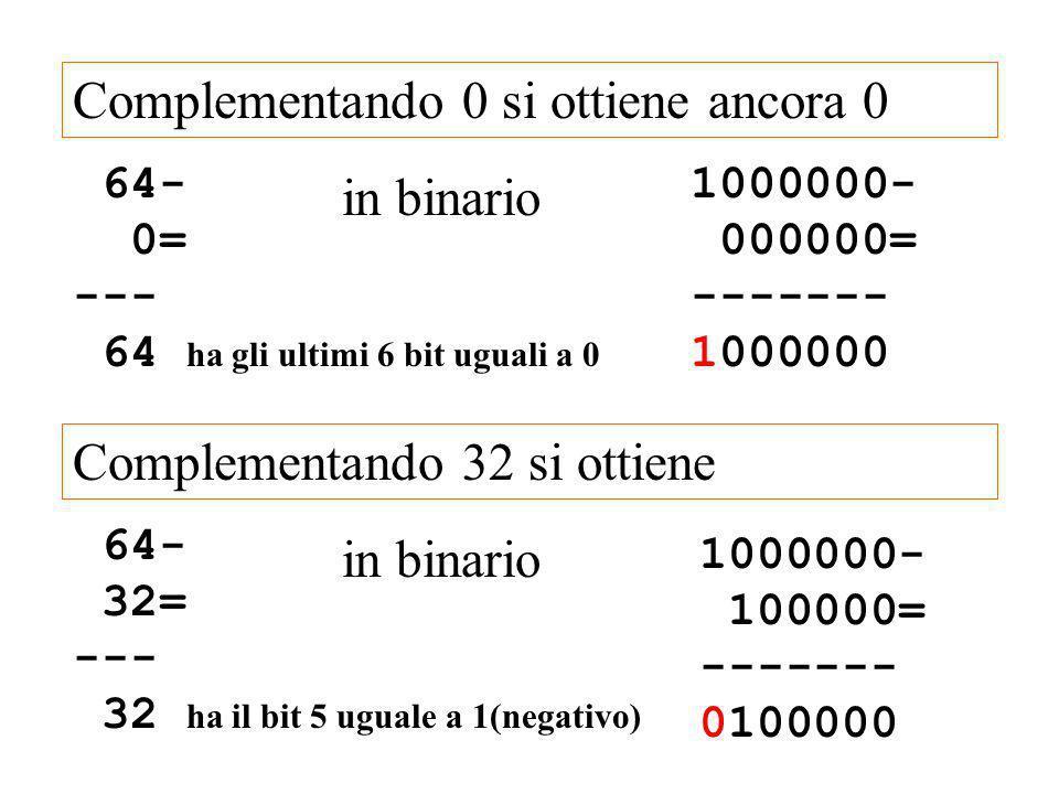 Complementando 0 si ottiene ancora 0