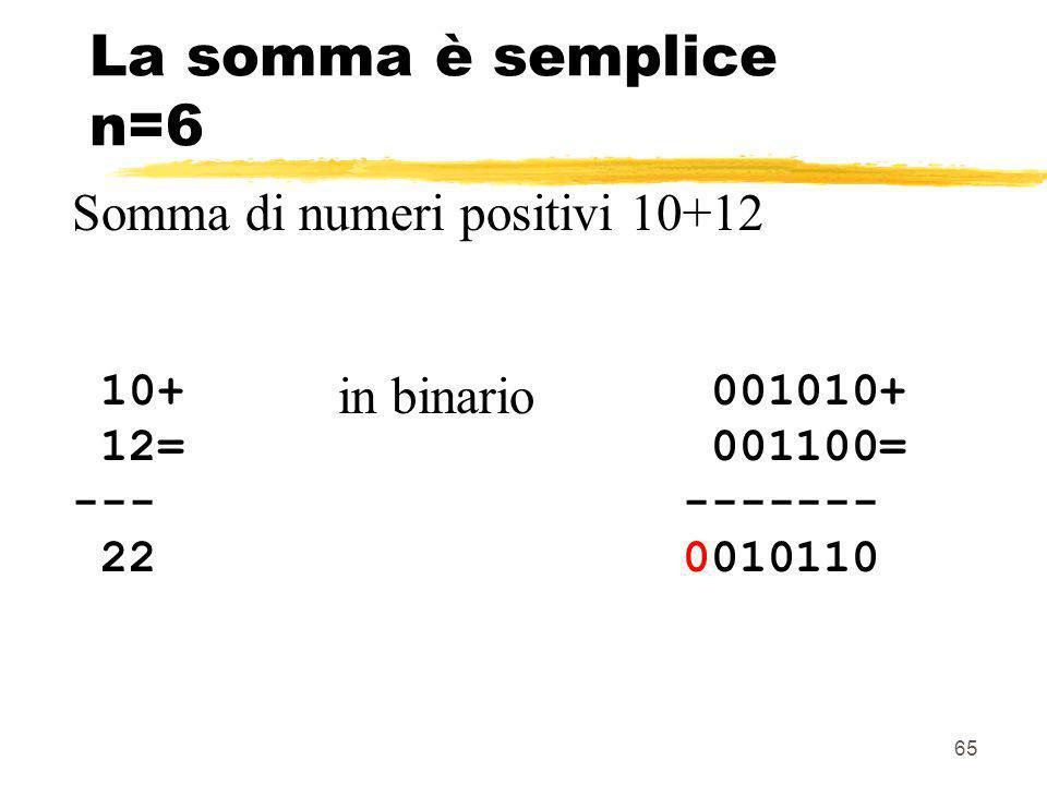 La somma è semplice n=6 Somma di numeri positivi 10+12 in binario 10+
