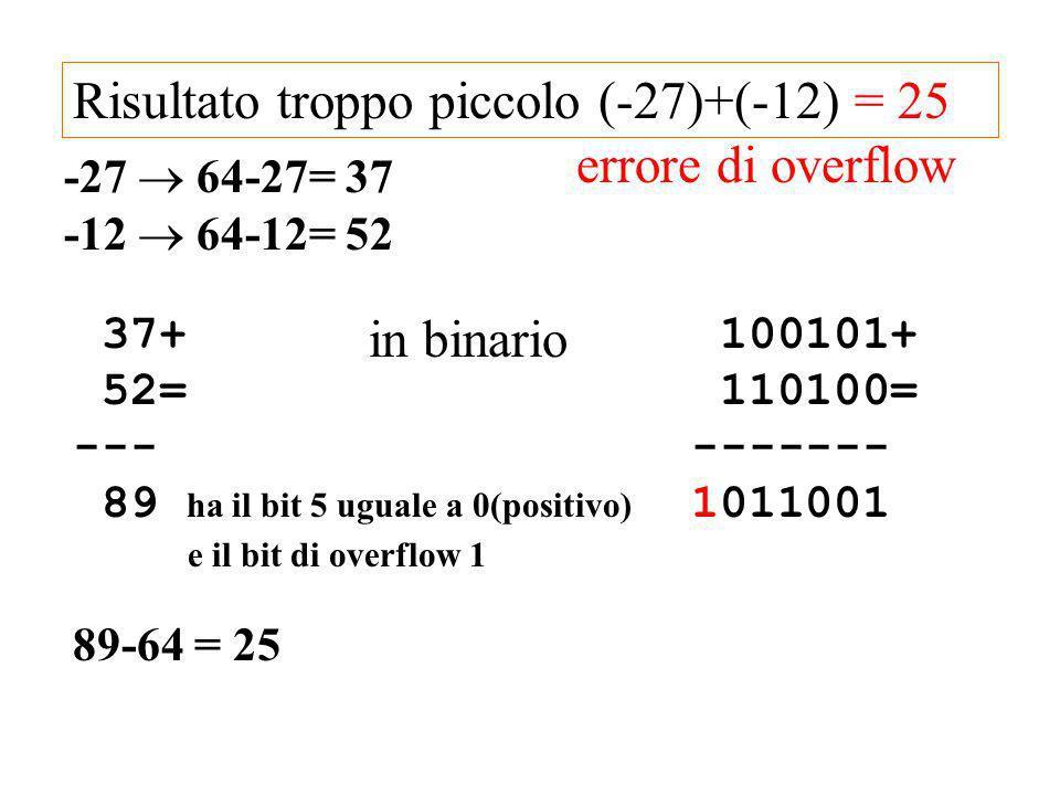Risultato troppo piccolo (-27)+(-12) = 25 errore di overflow
