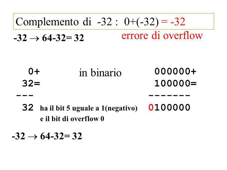 Complemento di -32 : 0+(-32) = -32 errore di overflow in binario