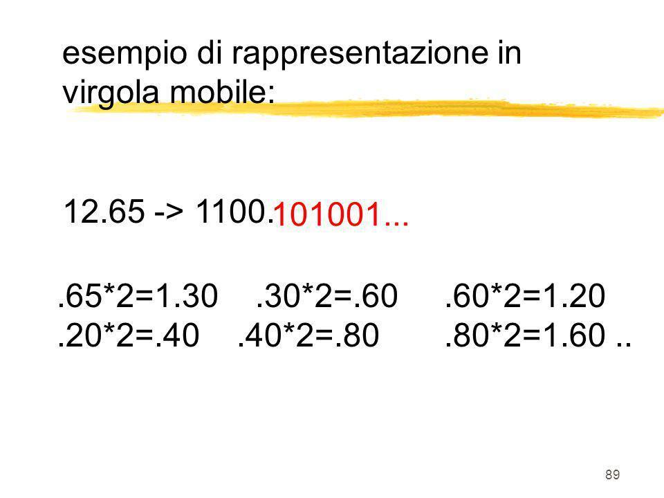 esempio di rappresentazione in virgola mobile: