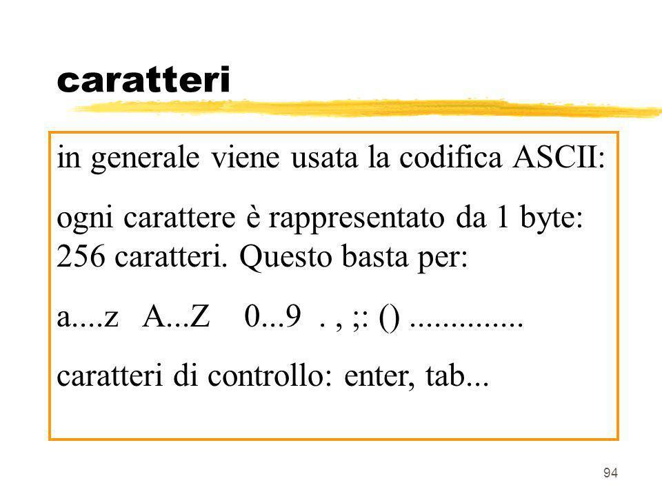 caratteri in generale viene usata la codifica ASCII: