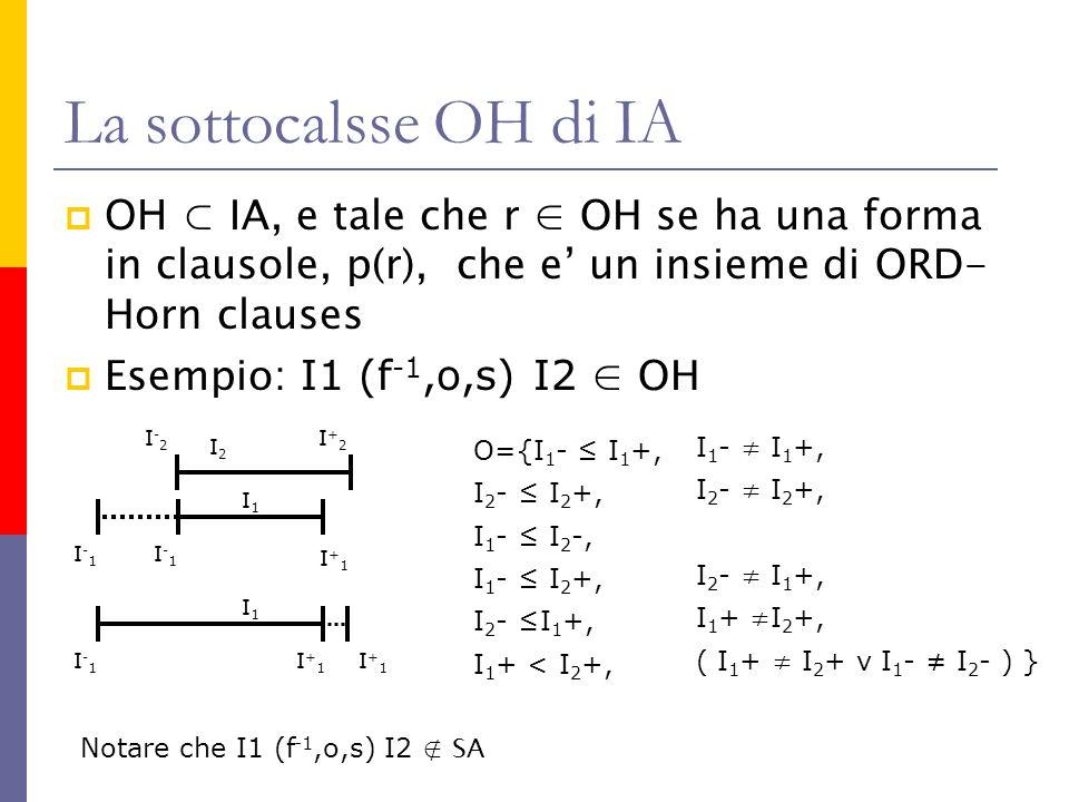 La sottocalsse OH di IA OH ⊂ IA, e tale che r ∈ OH se ha una forma in clausole, p(r), che e' un insieme di ORD-Horn clauses.