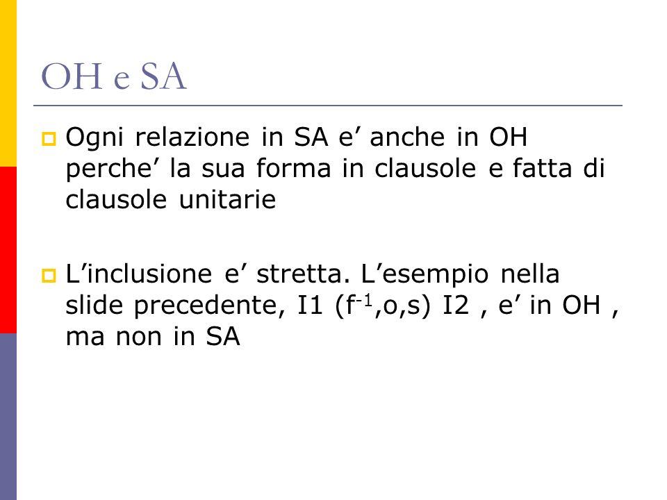 OH e SA Ogni relazione in SA e' anche in OH perche' la sua forma in clausole e fatta di clausole unitarie.
