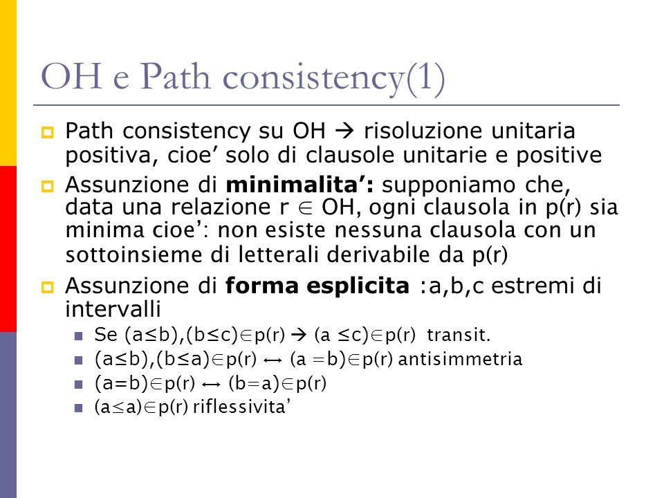 OH e Path consistency(1)