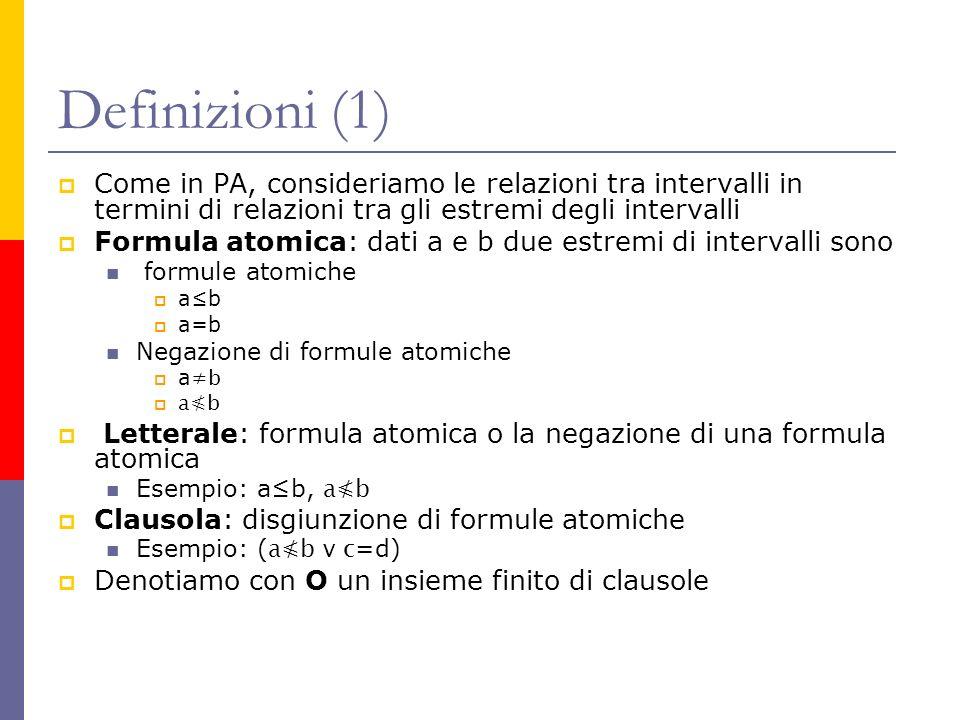Definizioni (1) Come in PA, consideriamo le relazioni tra intervalli in termini di relazioni tra gli estremi degli intervalli.
