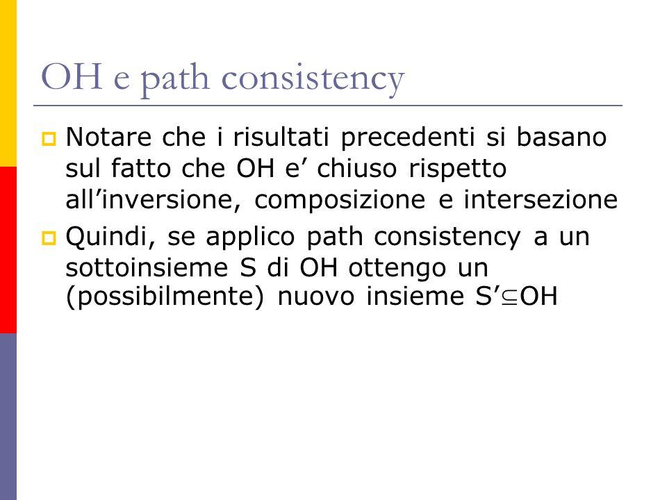 OH e path consistency Notare che i risultati precedenti si basano sul fatto che OH e' chiuso rispetto all'inversione, composizione e intersezione.