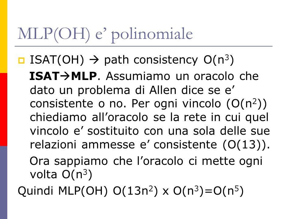 MLP(OH) e' polinomiale