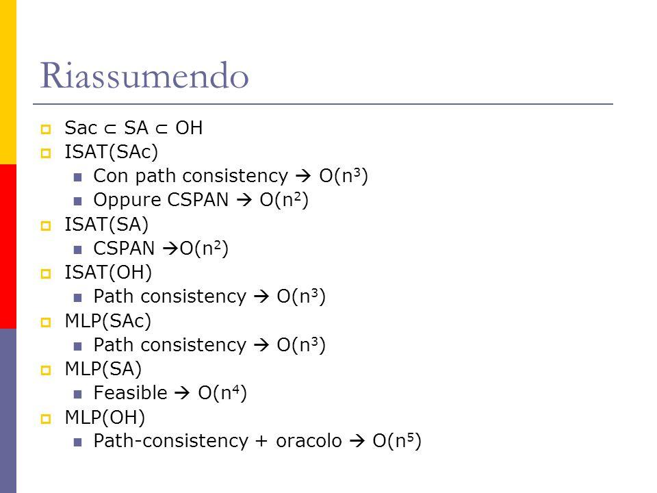 Riassumendo Sac ⊂ SA ⊂ OH ISAT(SAc) Con path consistency  O(n3)