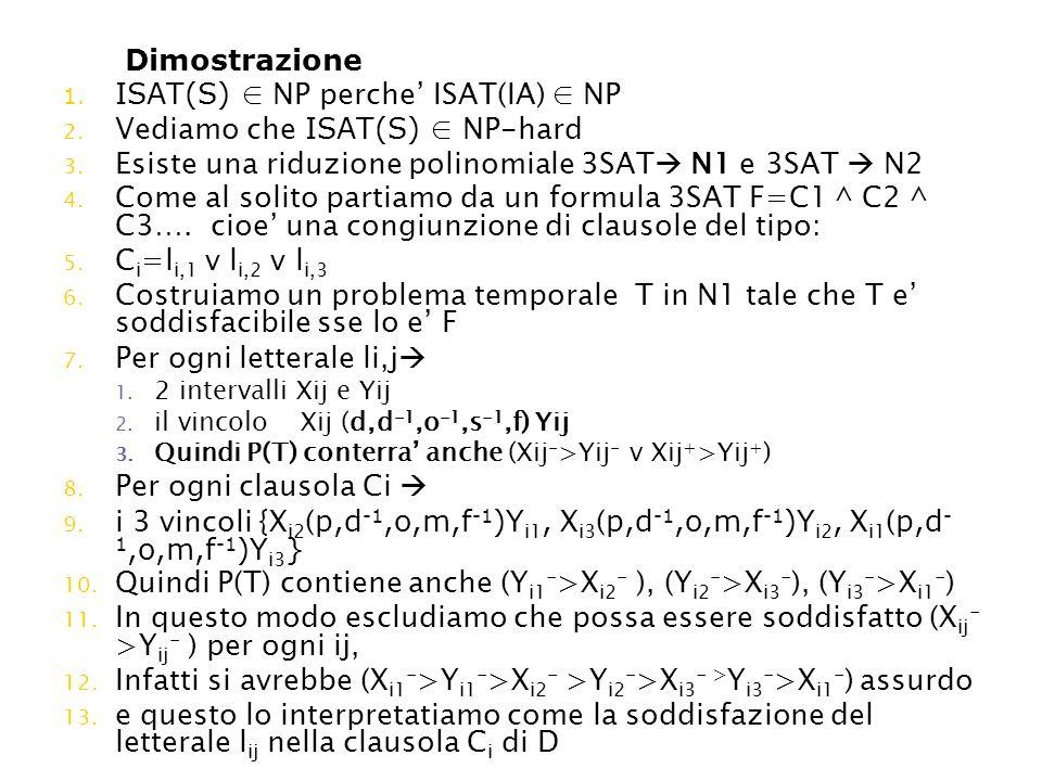 ISAT(S) ∈ NP perche' ISAT(IA) ∈ NP Vediamo che ISAT(S) ∈ NP-hard