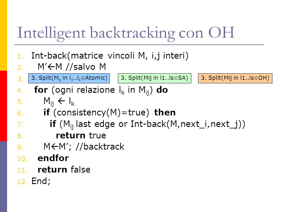 Intelligent backtracking con OH