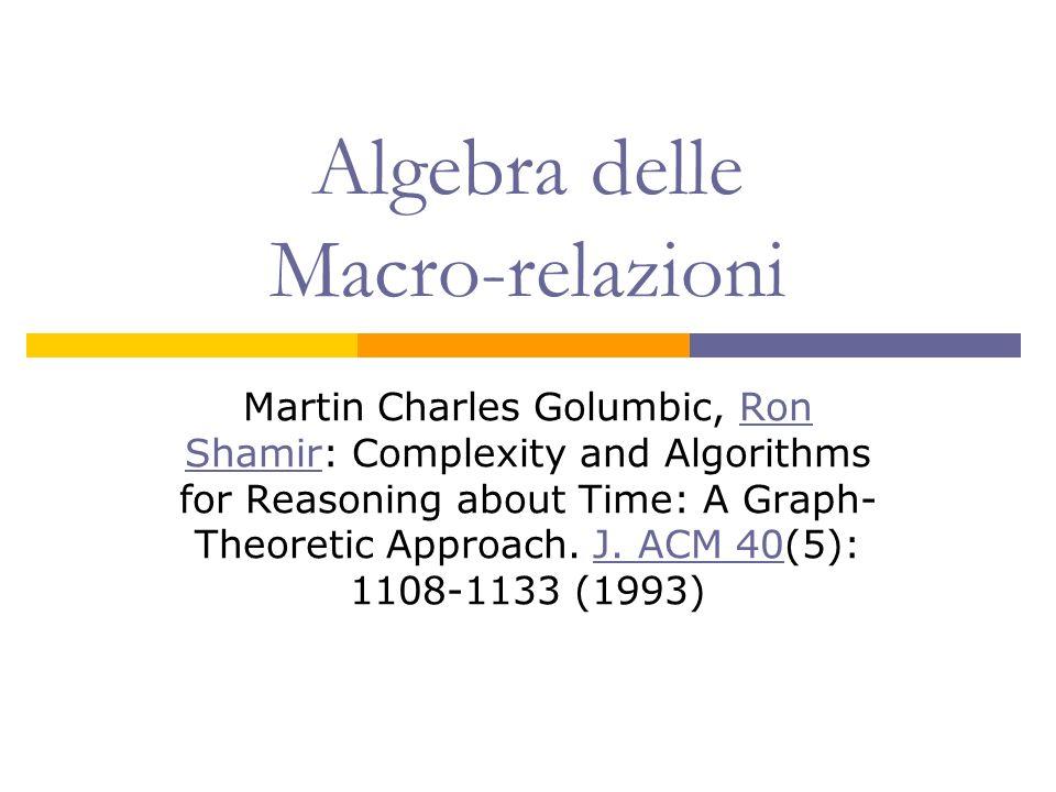 Algebra delle Macro-relazioni