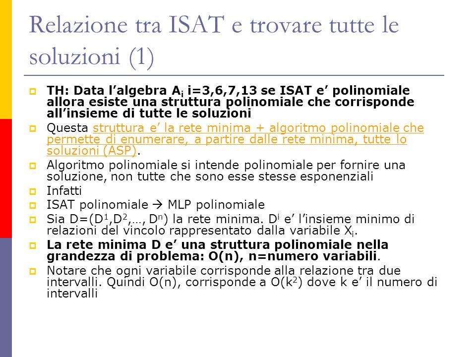 Relazione tra ISAT e trovare tutte le soluzioni (1)