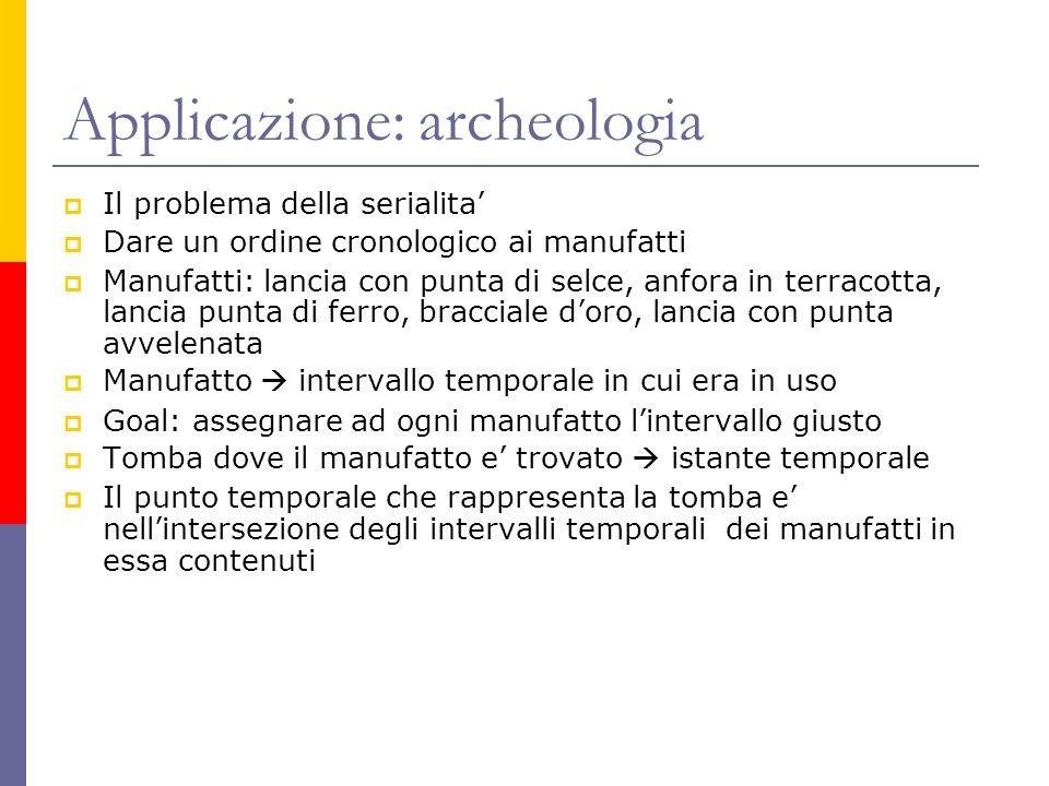 Applicazione: archeologia