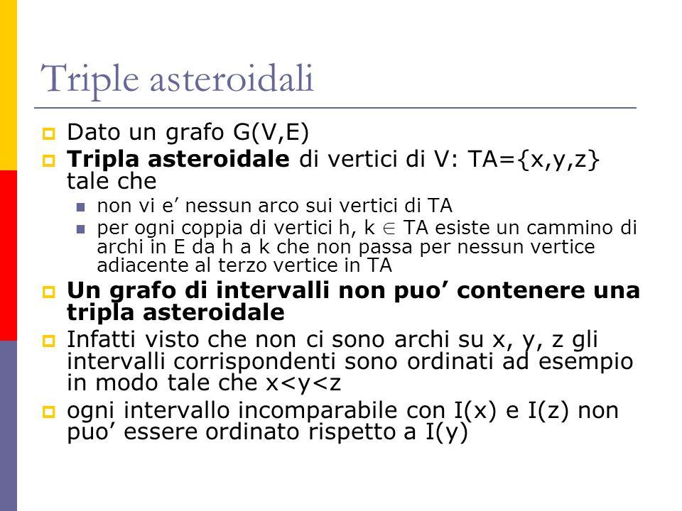 Triple asteroidali Dato un grafo G(V,E)