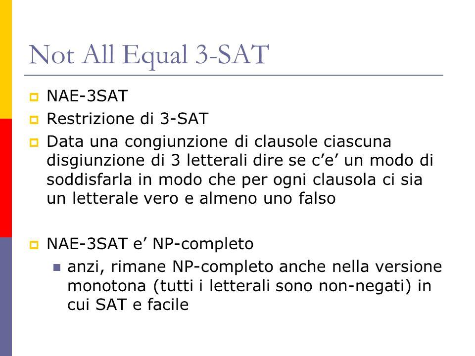 Not All Equal 3-SAT NAE-3SAT Restrizione di 3-SAT