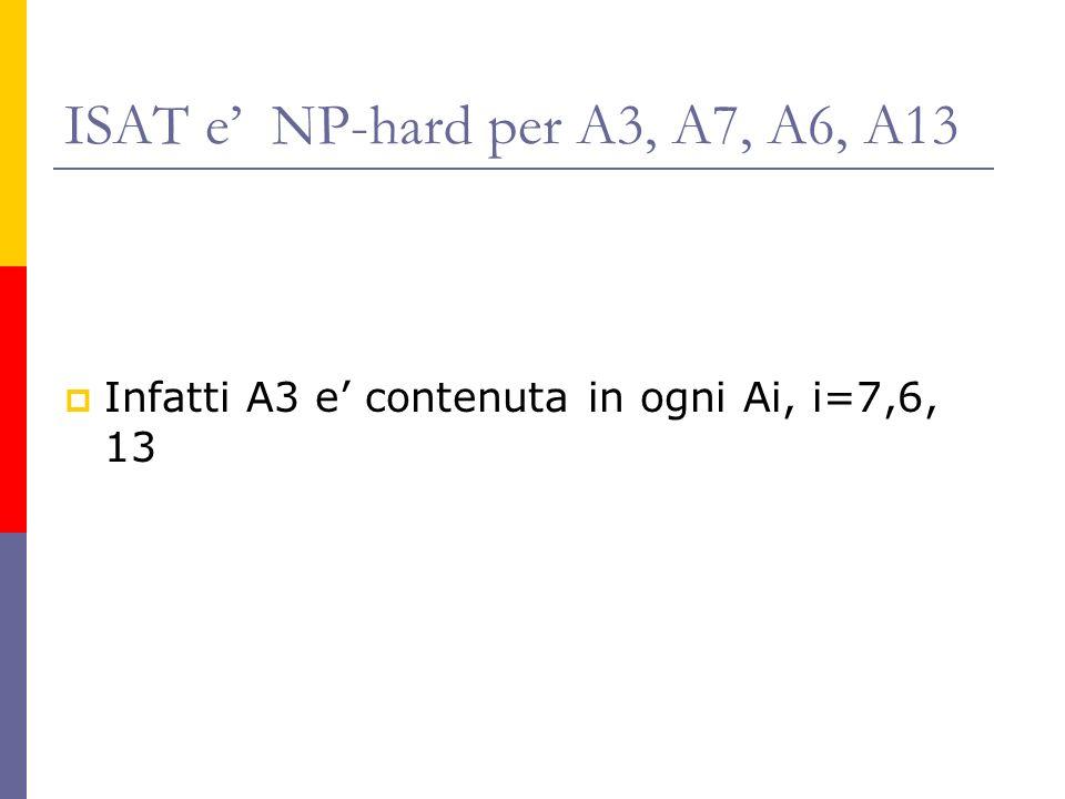 ISAT e' NP-hard per A3, A7, A6, A13